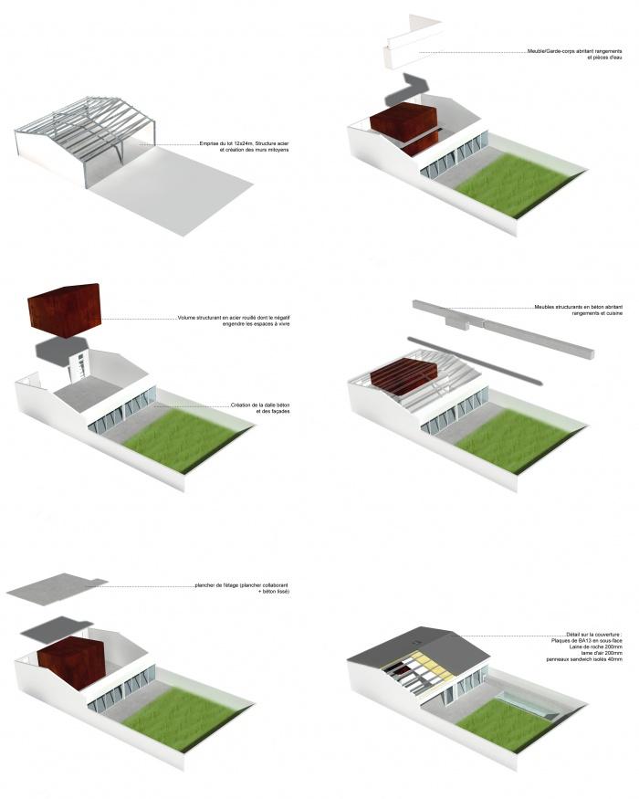Maison-Loft à Bègles : PrésentationLOFT